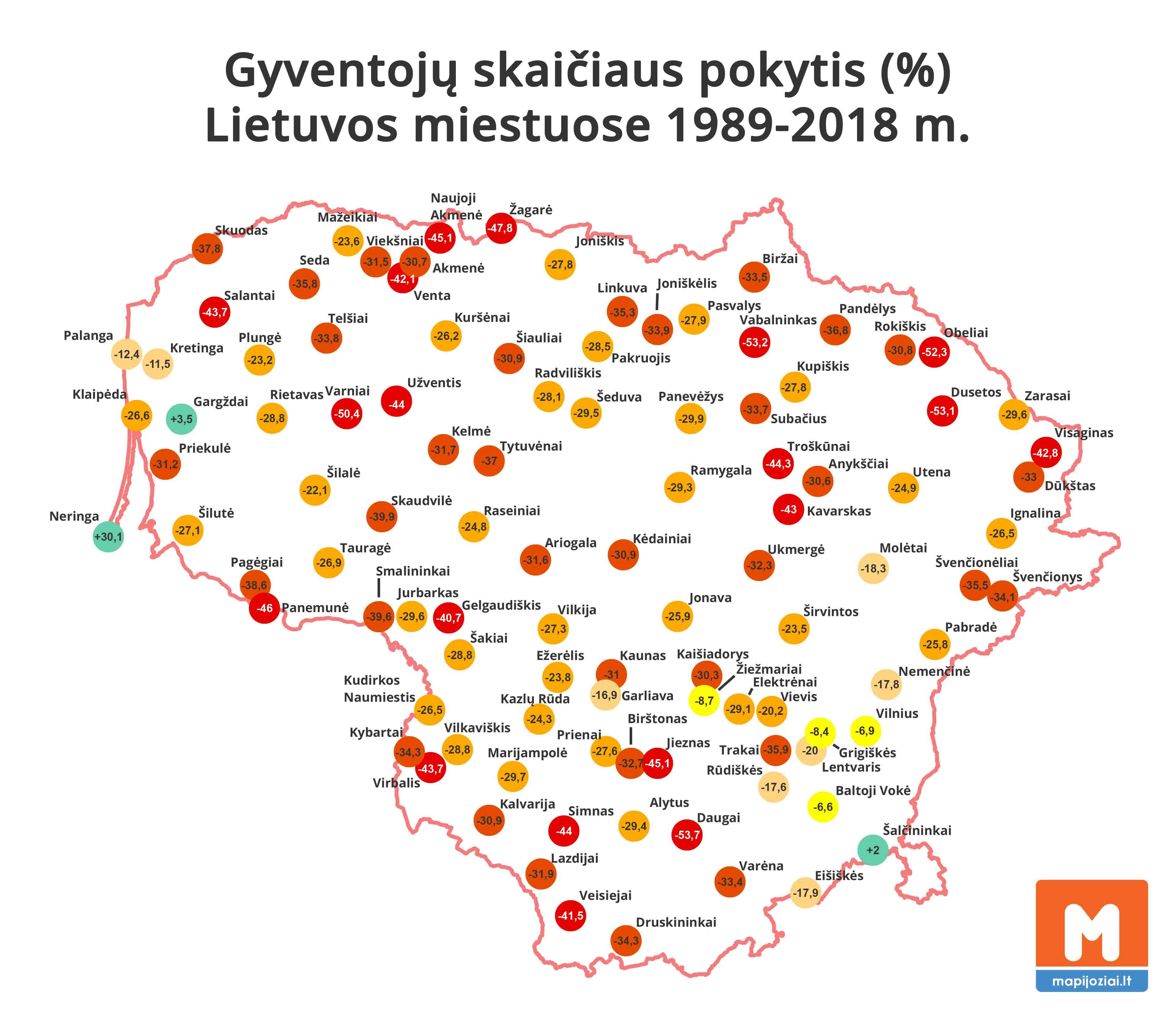 Lietuvos miestai: gyventojų skaičius 1989-2017 M.