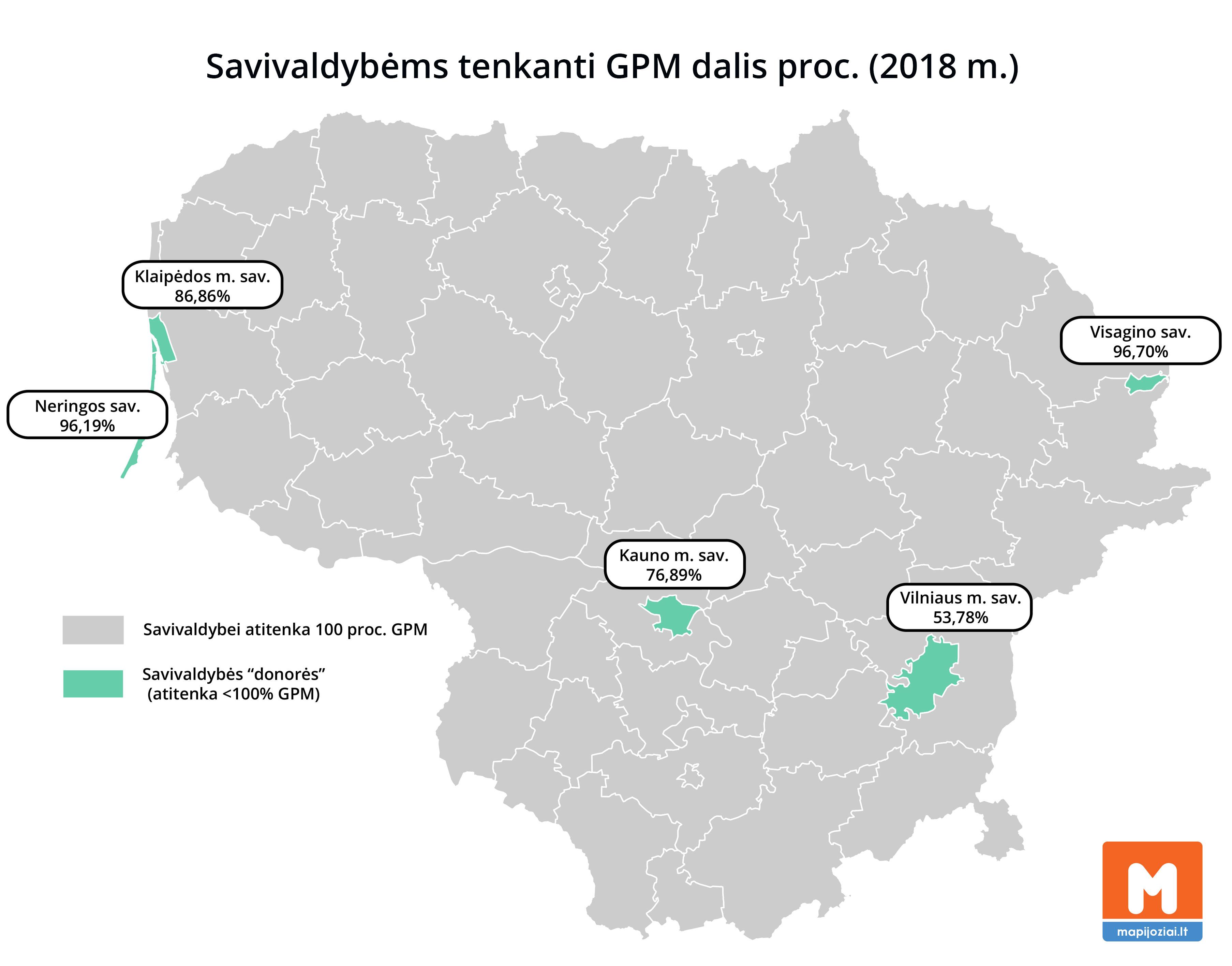 GPM savivaldybese 2018 m.