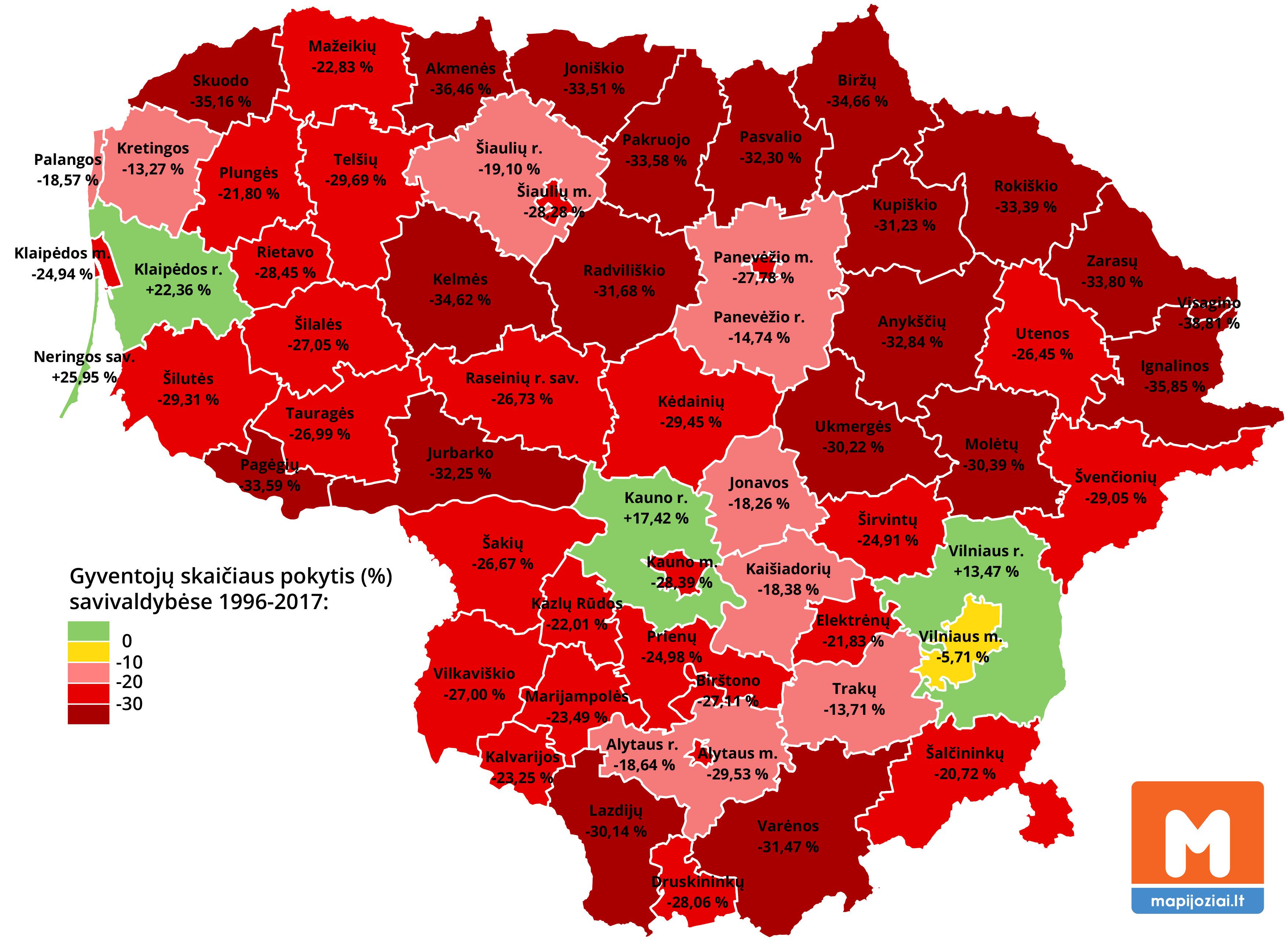 Lietuvos savivaldybės: gyventojų skaičius 1996-2017 m.