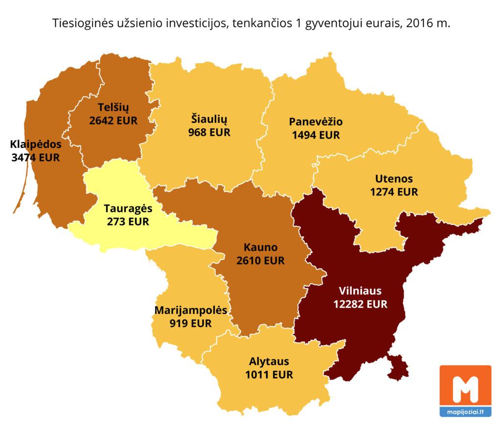Tiesioginės užsienio investicijos 2016 m.