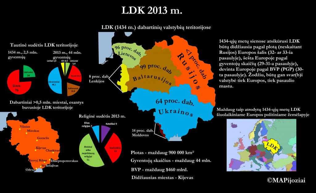 LDK: kokia ji būtų šiandien, jei atsikurtų 1434 m. sienose?
