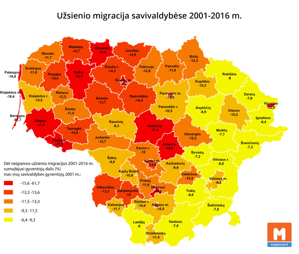 Emigracija savivaldybėse 2001-2016 m.