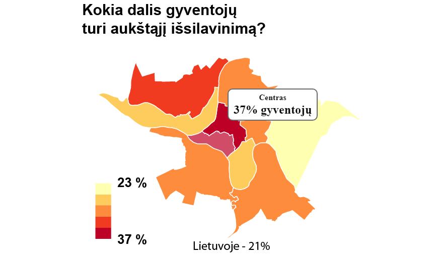 Kauno ir Vilniaus seniūnijų gyventojai