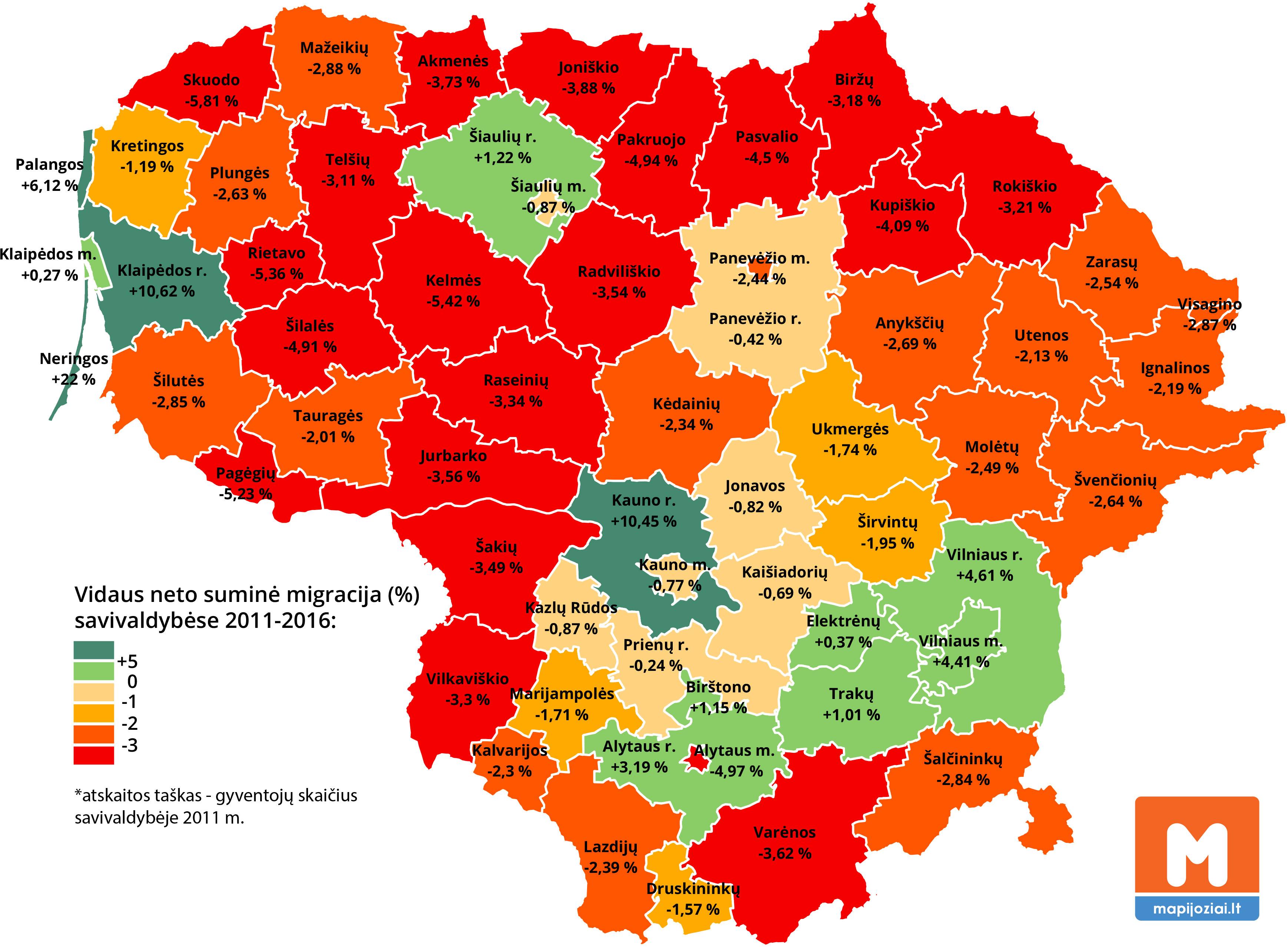 Vidaus migracija Lietuvoje
