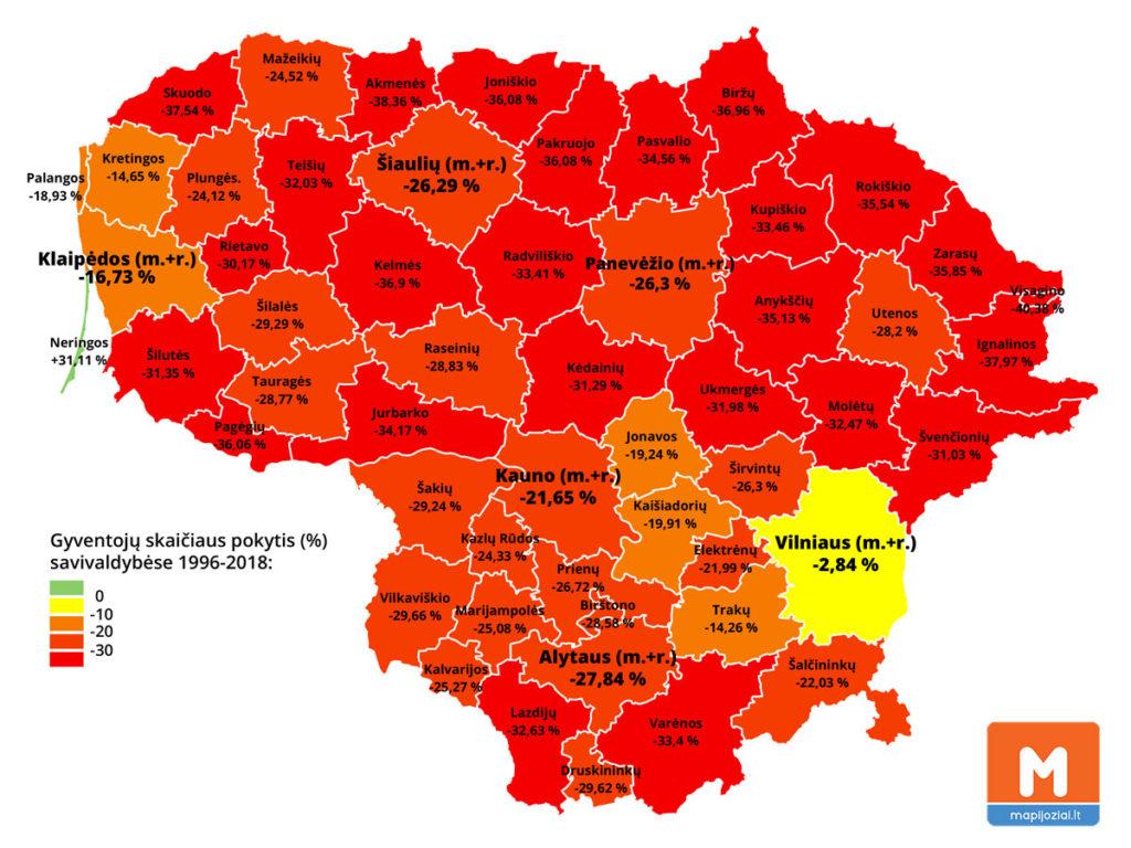 Žiedinės savivaldybės 1996-2018