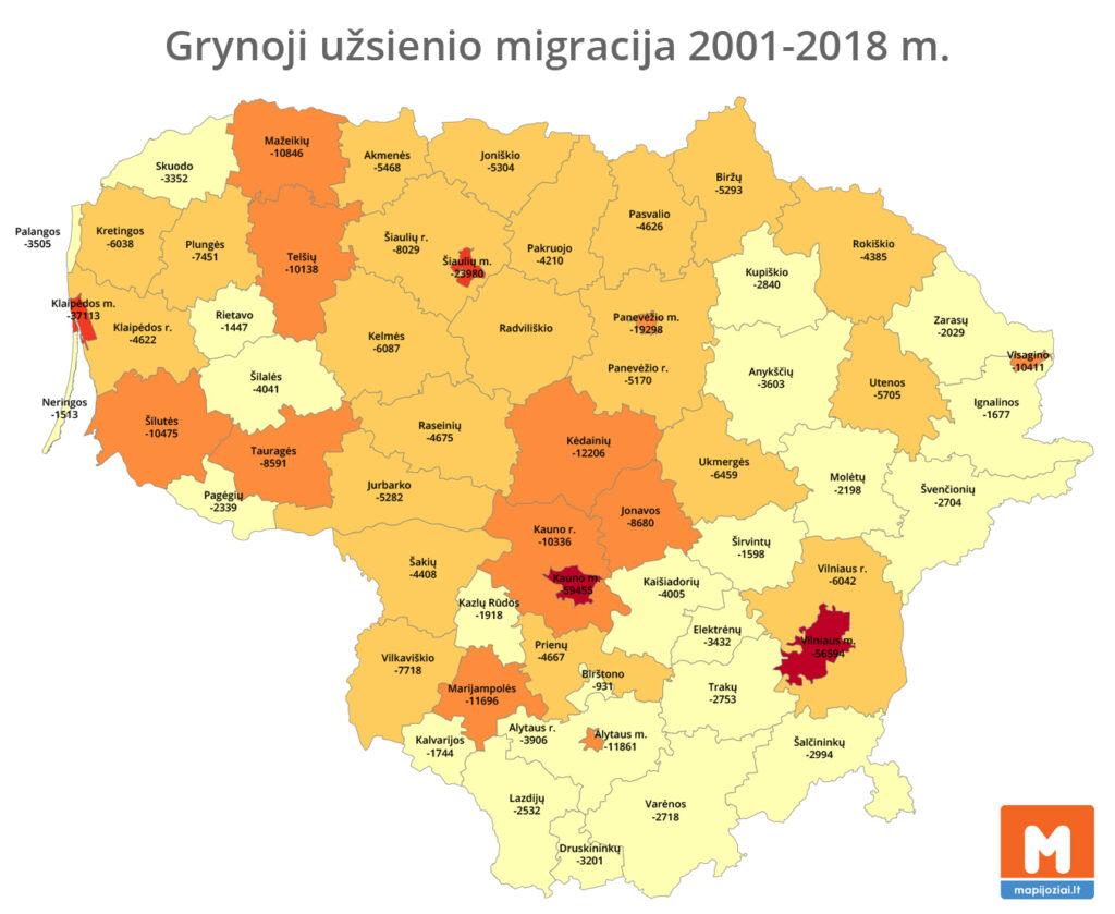 Užsienio migracija savivaldybėse 2001-2019 m.