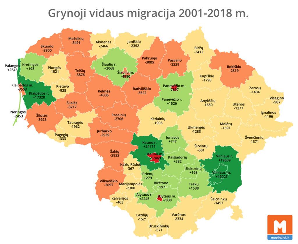 Vidaus migracija savivaldybėse