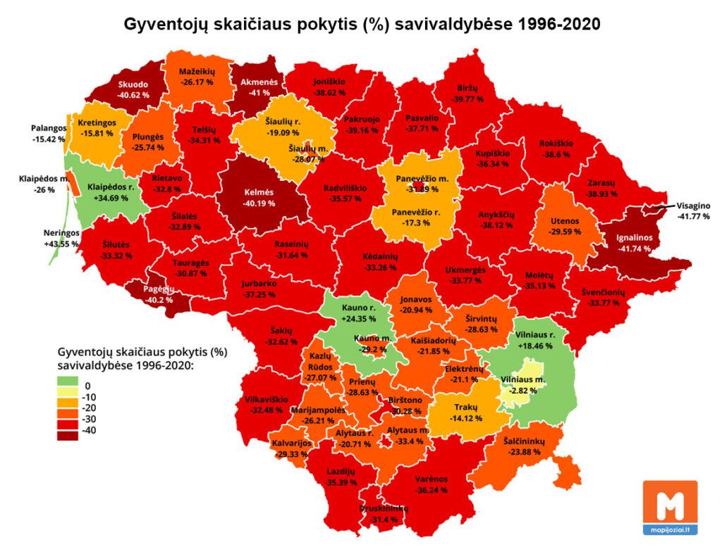 Gyventojų skaičius savivaldybėse 1996-2020 m.