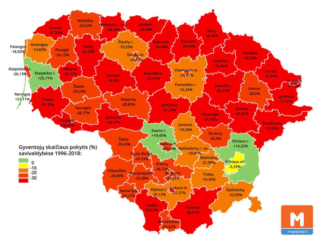 Lietuvos savivaldybės: gyventojų skaičius 1996-2018 m.