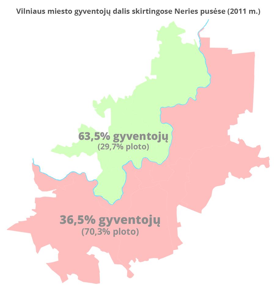 Vilniaus miesto dalys
