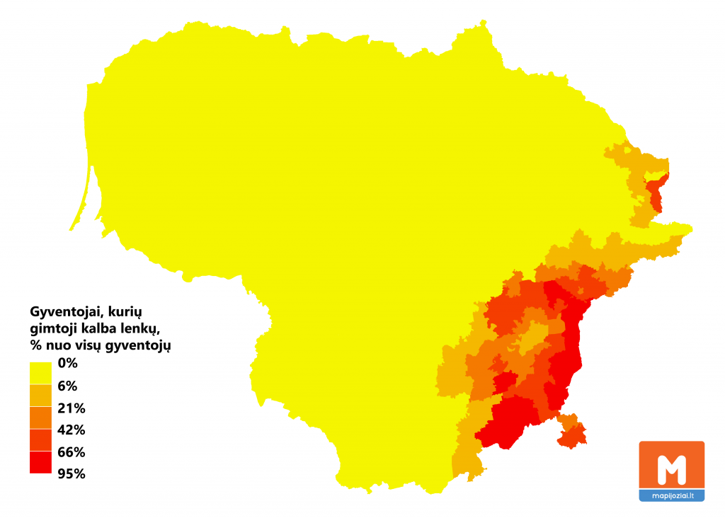 Lenkų - gimtoji kalba