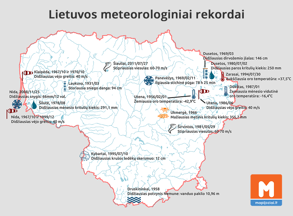 Lietuvos meteorologiniai rekordai