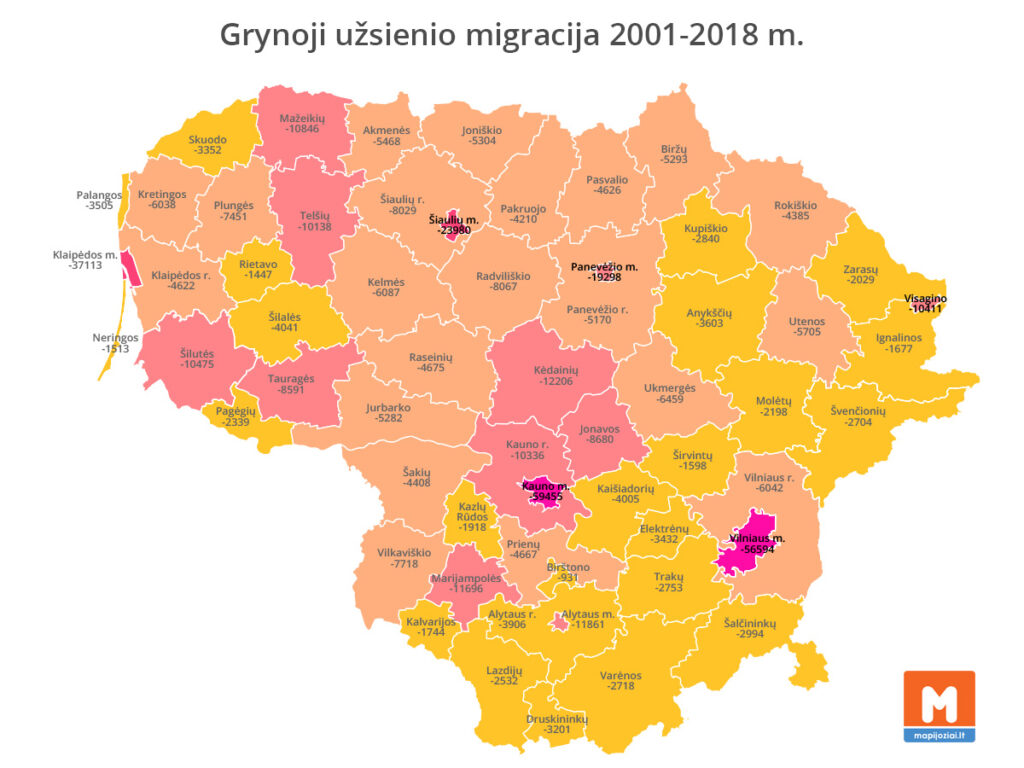 Užsienio migracija savivaldybėse 2001-2018 m.