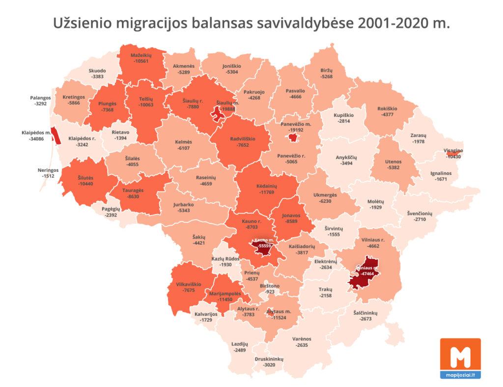 Uzsienio migracija savivaldybese 2001-2020