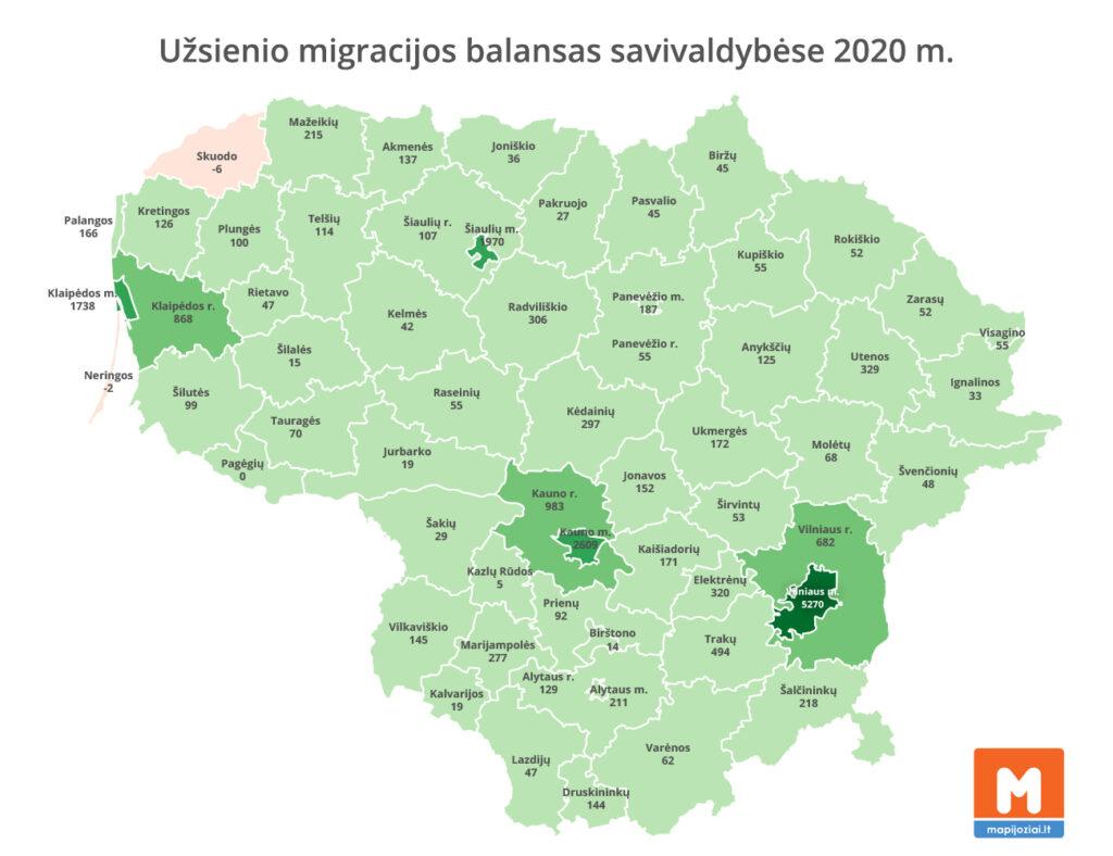 Uzsienio migracija savivaldybese 2020 copy