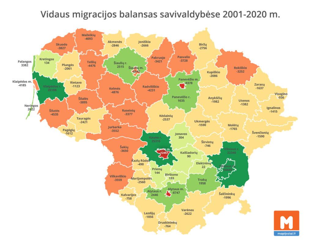 Vidaus migracija savivaldybese 2001-2020