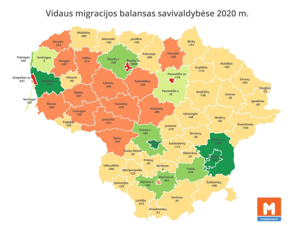 Vidaus migracija savivaldybese 2020