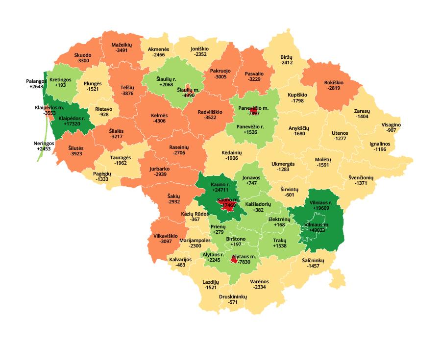 Vidinė migracija Lietuvoje