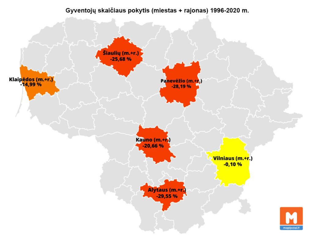 Žiedinės savivaldybės 1996-2020 m.