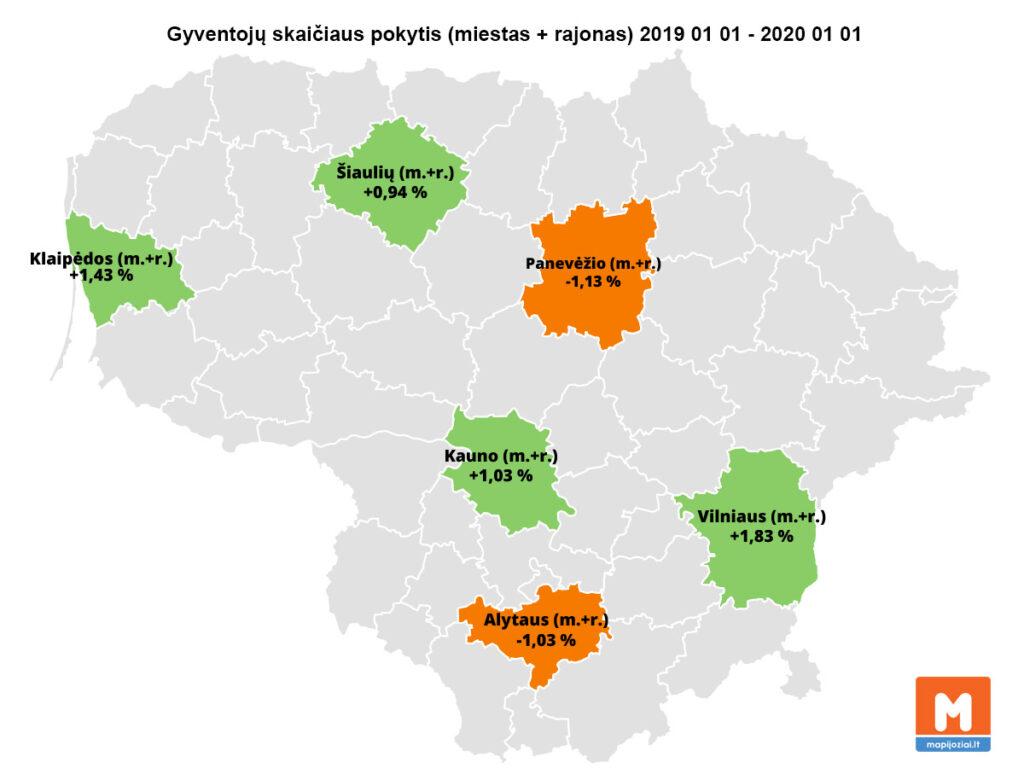 Žiedinės savivaldybės 2019-2020 m.